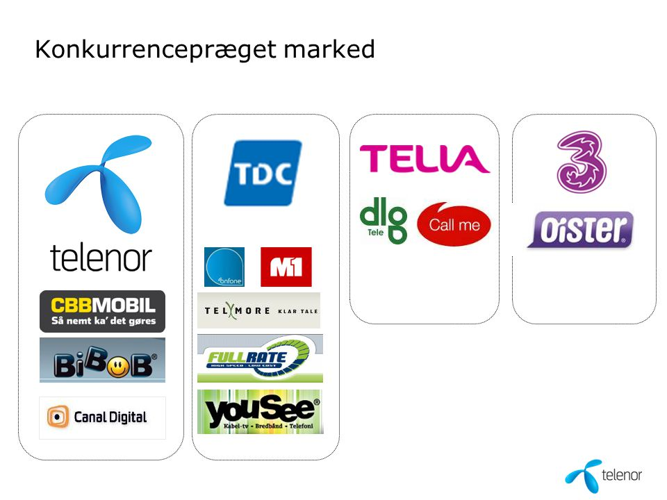 Konkurrencepræget marked