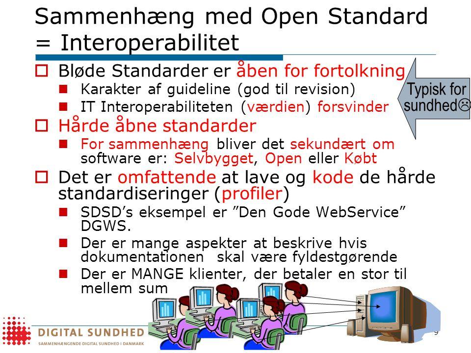 Sammenhæng med Open Standard = Interoperabilitet