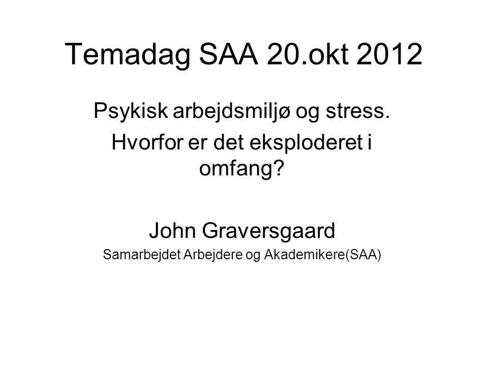 Temadag SAA 20.okt 2012 Psykisk arbejdsmiljø og stress.