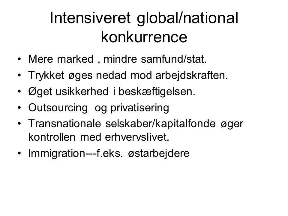 Intensiveret global/national konkurrence