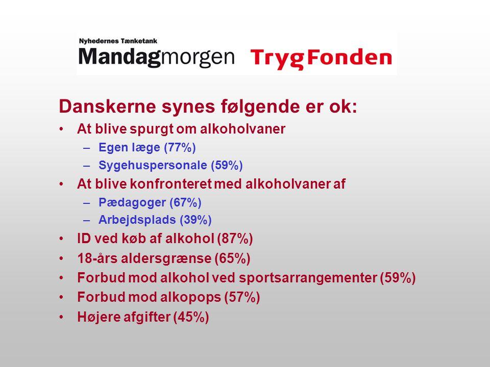 Danskerne synes følgende er ok: