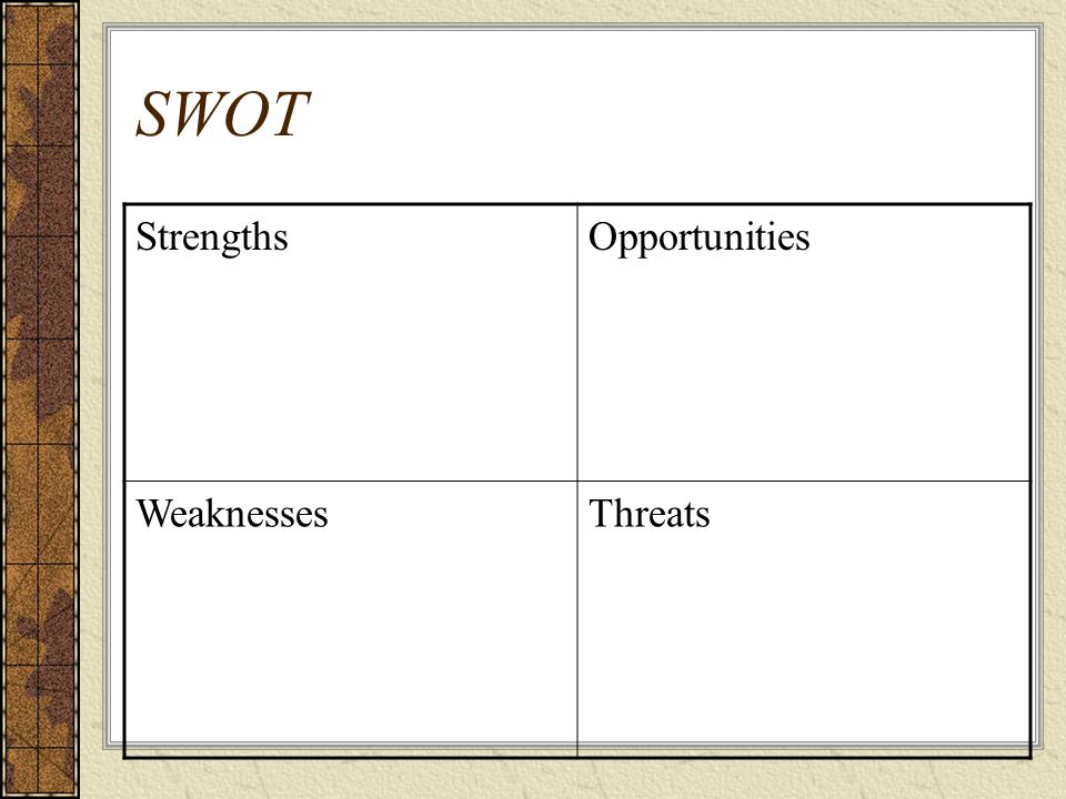 SWOT Strengths Opportunities Weaknesses Threats