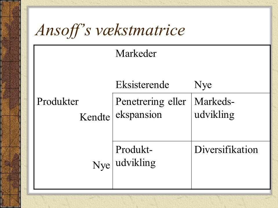 Ansoff's vækstmatrice