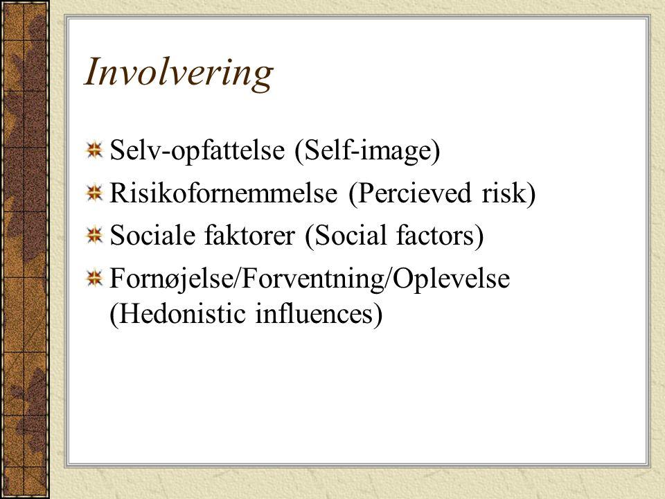 Involvering Selv-opfattelse (Self-image)