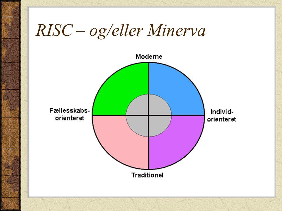 RISC – og/eller Minerva
