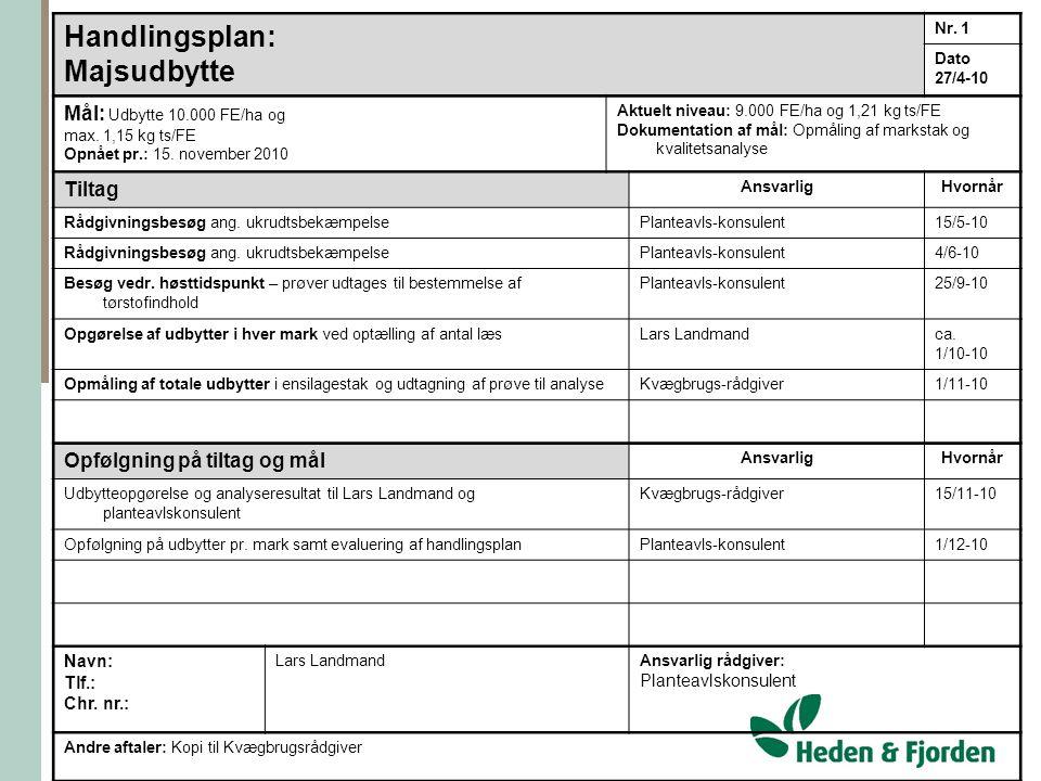 Handlingsplan: Majsudbytte Mål: Udbytte 10.000 FE/ha og Tiltag