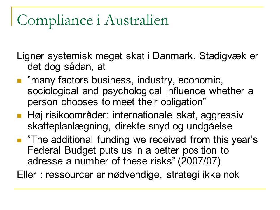 Compliance i Australien