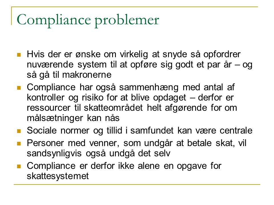 Compliance problemer Hvis der er ønske om virkelig at snyde så opfordrer nuværende system til at opføre sig godt et par år – og så gå til makronerne.