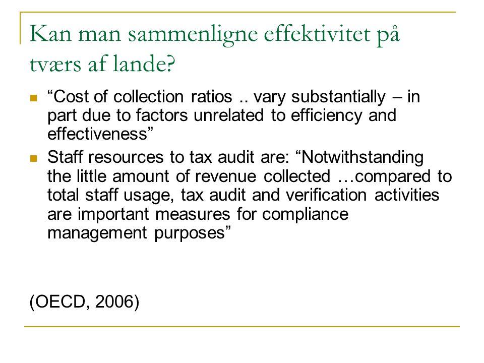 Kan man sammenligne effektivitet på tværs af lande