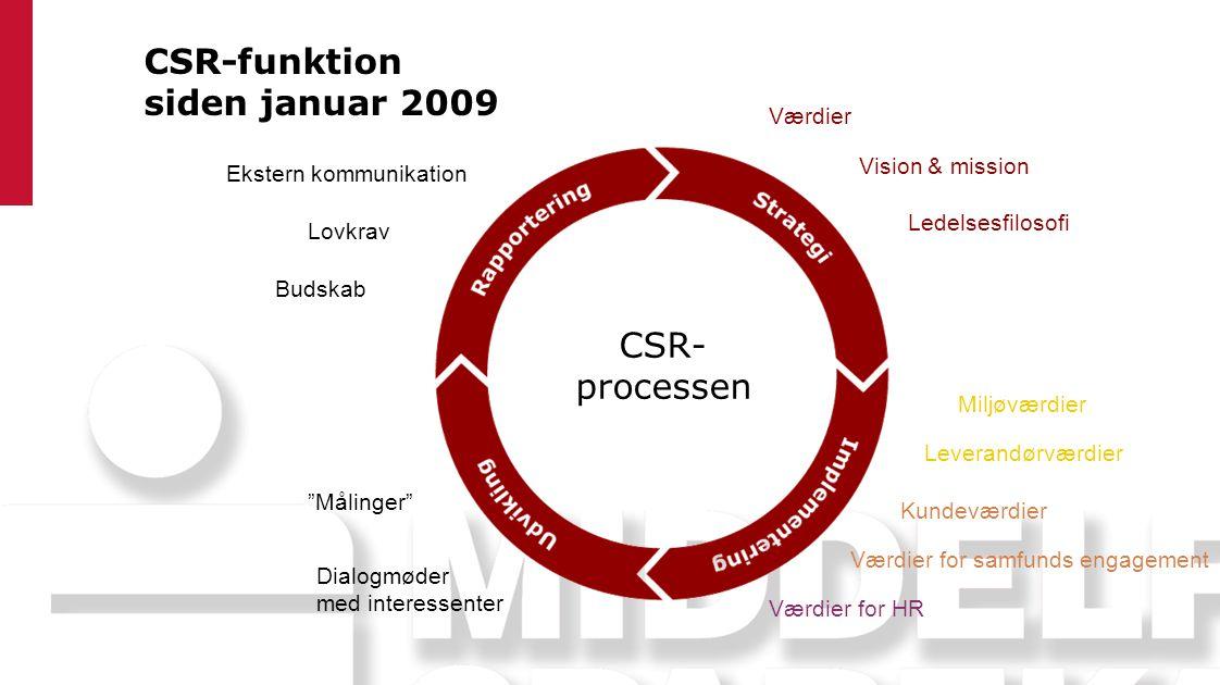 CSR-funktion siden januar 2009 CSR- processen Værdier Vision & mission