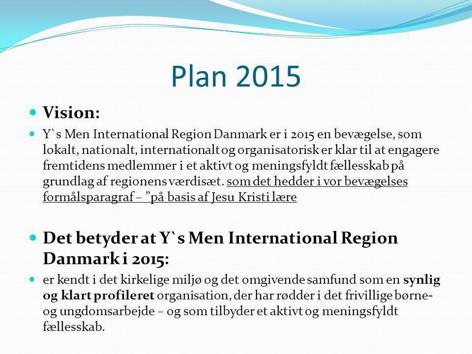 Plan 2015 Vision: