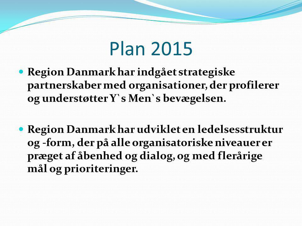 Plan 2015 Region Danmark har indgået strategiske partnerskaber med organisationer, der profilerer og understøtter Y`s Men`s bevægelsen.