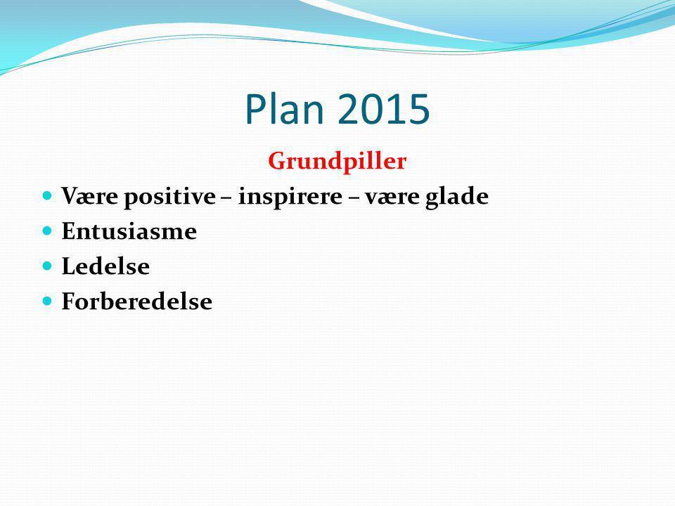Plan 2015 Grundpiller Være positive – inspirere – være glade