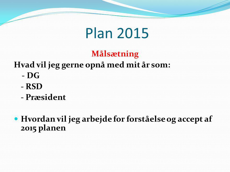 Plan 2015 Målsætning Hvad vil jeg gerne opnå med mit år som: - DG