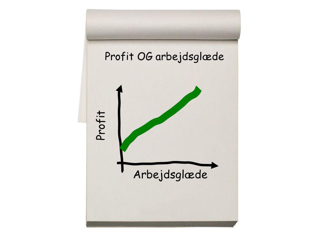 Profit OG arbejdsglæde