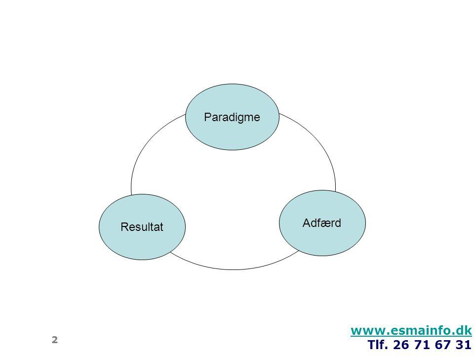 Paradigme Adfærd Resultat www.esmainfo.dk Tlf. 26 71 67 31 2