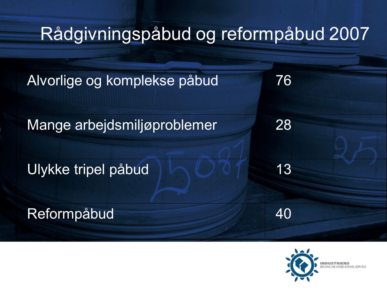 Rådgivningspåbud og reformpåbud 2007