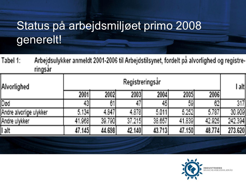 Status på arbejdsmiljøet primo 2008 generelt!