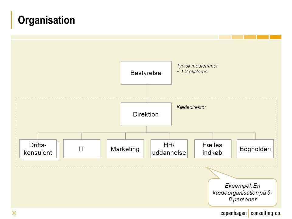Eksempel: En kædeorganisation på 6-8 personer