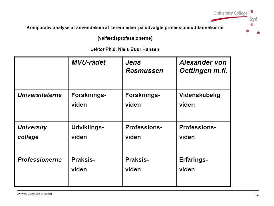 Alexander von Oettingen m.fl.
