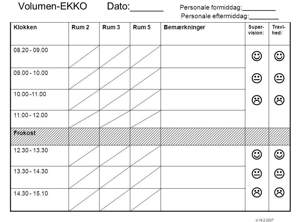 Volumen-EKKO Dato:______ Personale formiddag:_________