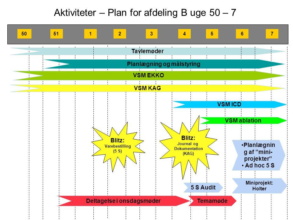 Aktiviteter – Plan for afdeling B uge 50 – 7