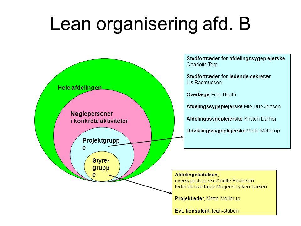 Lean organisering afd. B