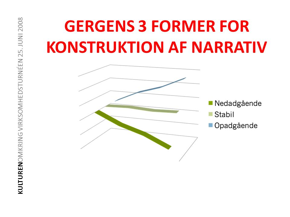 GERGENS 3 FORMER FOR KONSTRUKTION AF NARRATIV