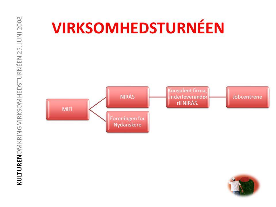 VIRKSOMHEDSTURNÉEN KULTURENOMKRING VIRKSOMHEDSTURNÉEN 25. JUNI 2008
