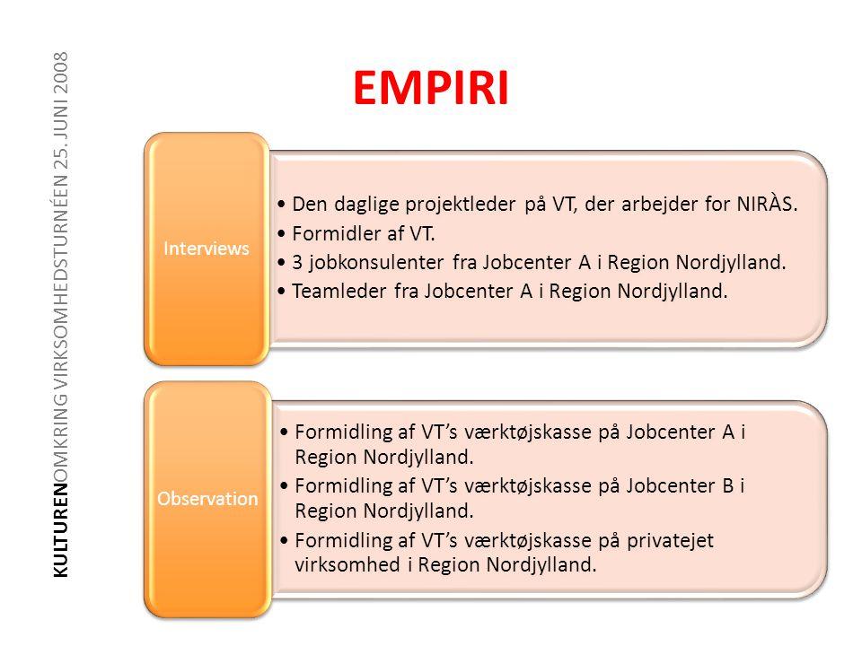 EMPIRI KULTURENOMKRING VIRKSOMHEDSTURNÉEN 25. JUNI 2008