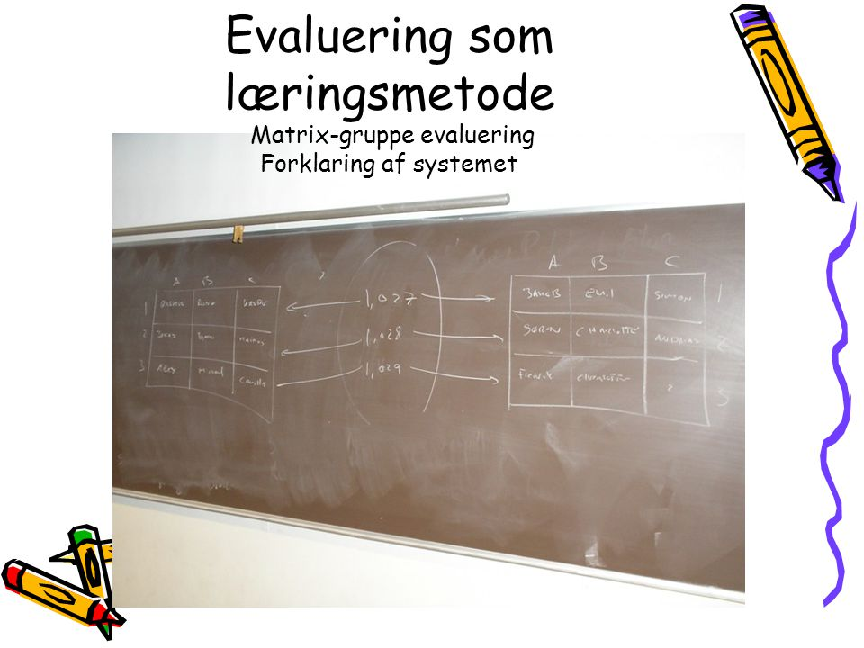 Evaluering som læringsmetode Matrix-gruppe evaluering Forklaring af systemet