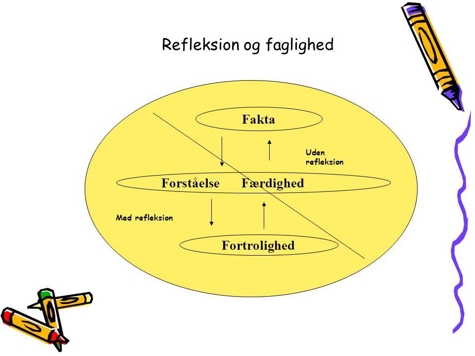 Uden refleksion Uden refleksion