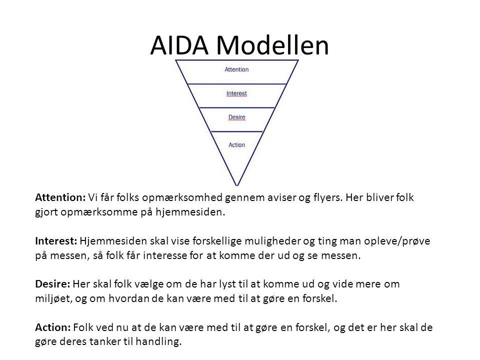 AIDA Modellen Attention: Vi får folks opmærksomhed gennem aviser og flyers. Her bliver folk gjort opmærksomme på hjemmesiden.