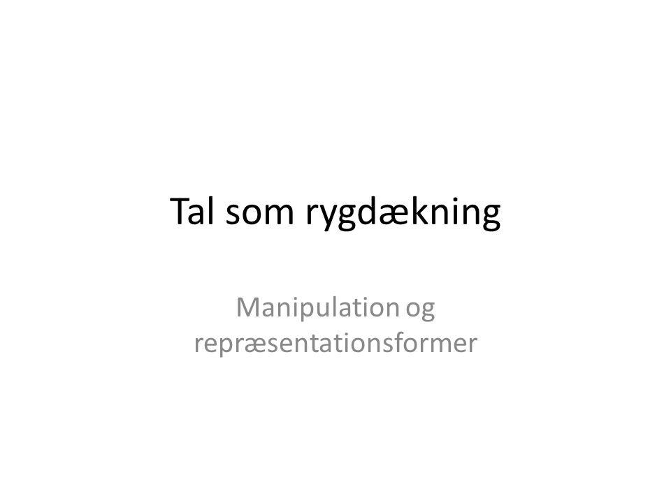 Manipulation og repræsentationsformer