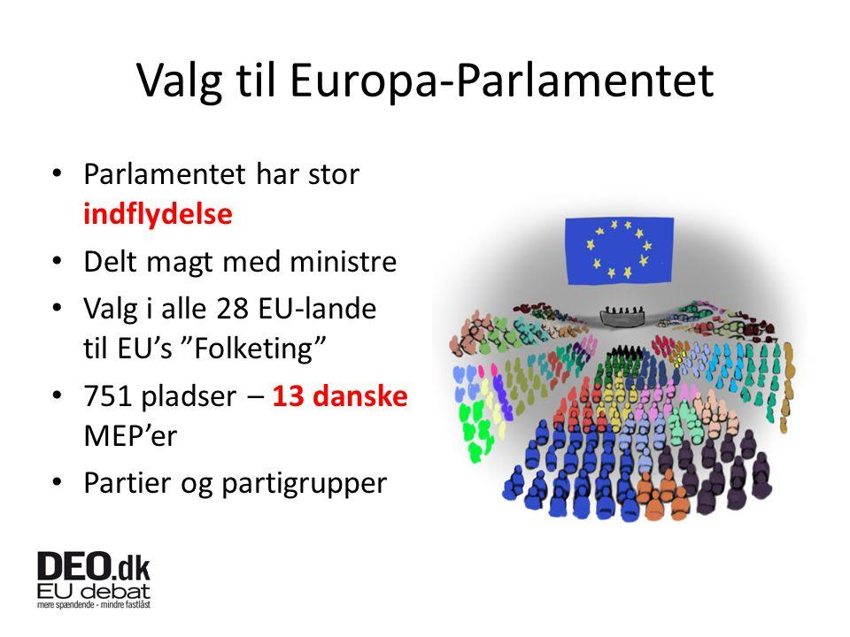 EU-valgets store spørgsmål - ppt download