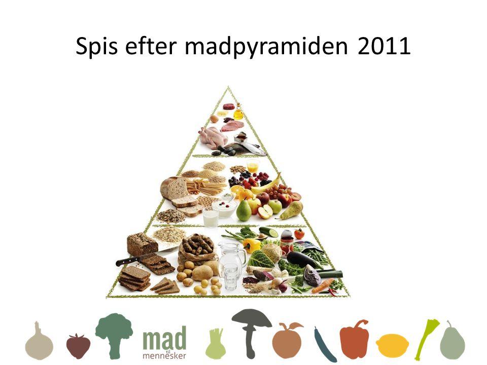 Spis efter madpyramiden 2011
