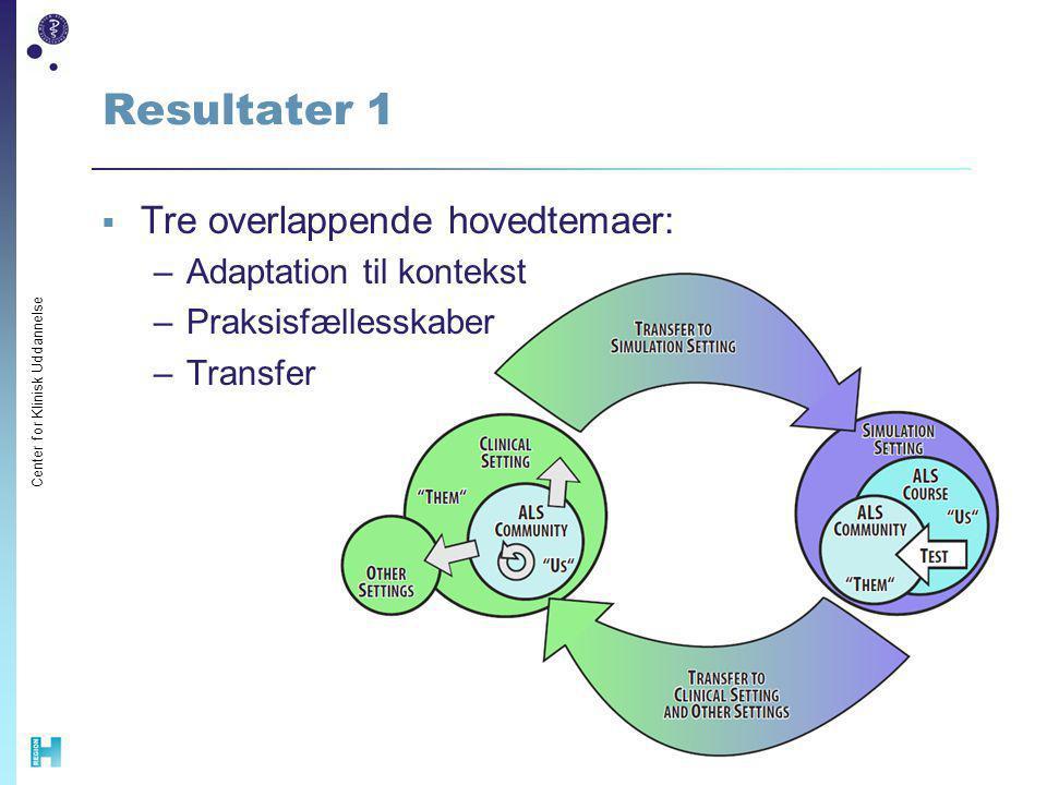 Resultater 1 Tre overlappende hovedtemaer: Adaptation til kontekst