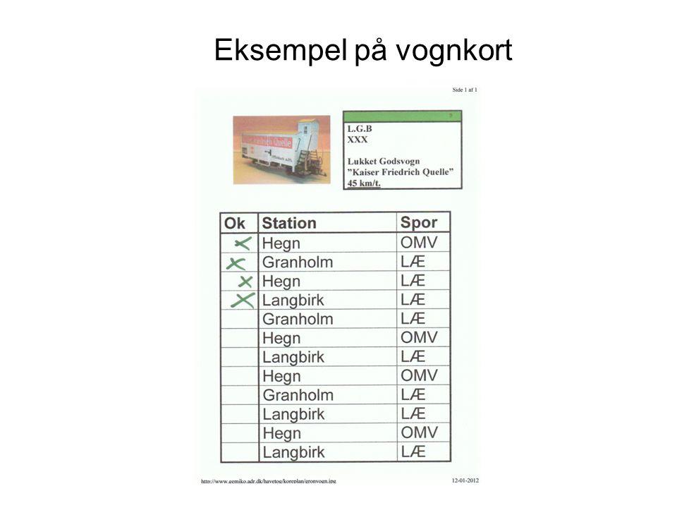Eksempel på vognkort
