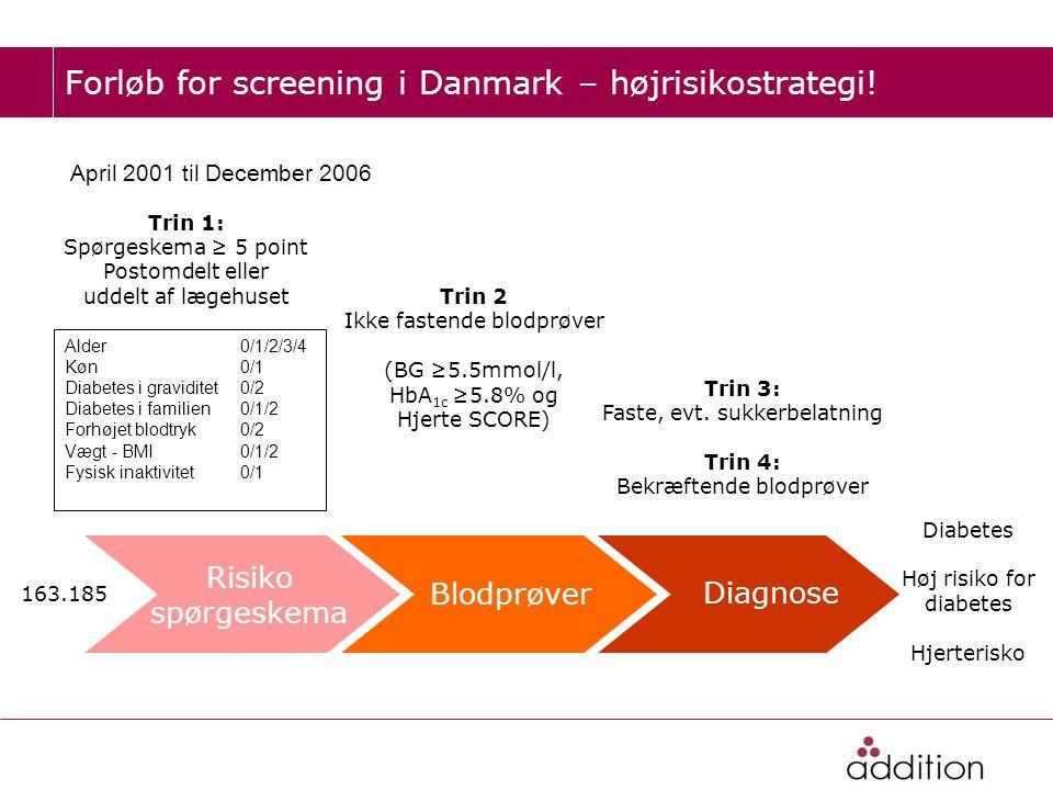Forløb for screening i Danmark – højrisikostrategi!