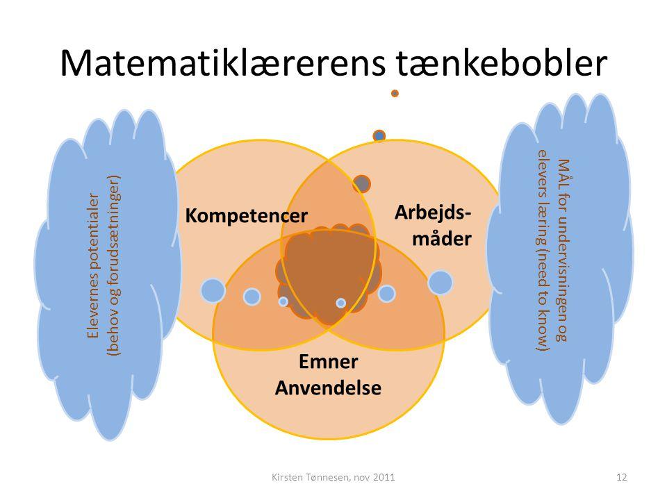 Matematiklærerens tænkebobler
