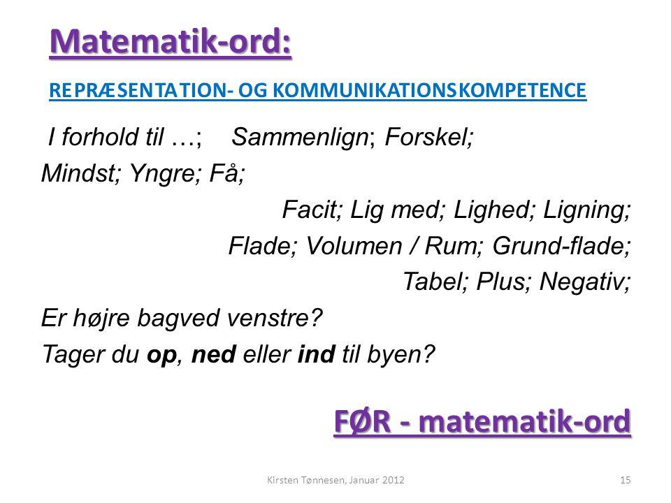 Matematik-ord: RE PRÆ SEN TA TION- OG KOMMUNIKATIONS KOMPETENCE