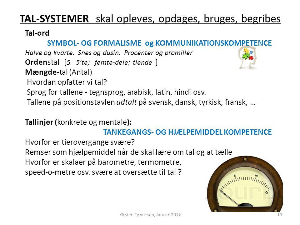 TAL-SYSTEMER skal opleves, opdages, bruges, begribes