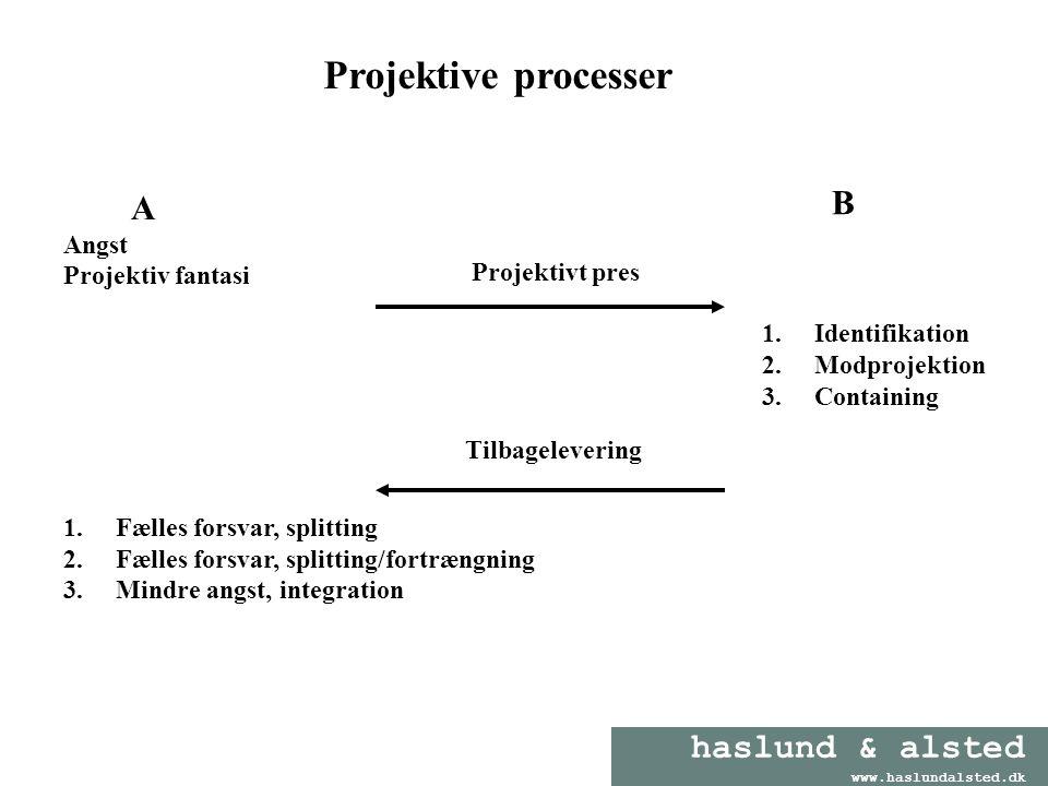 Projektive processer B A Angst Projektiv fantasi Identifikation