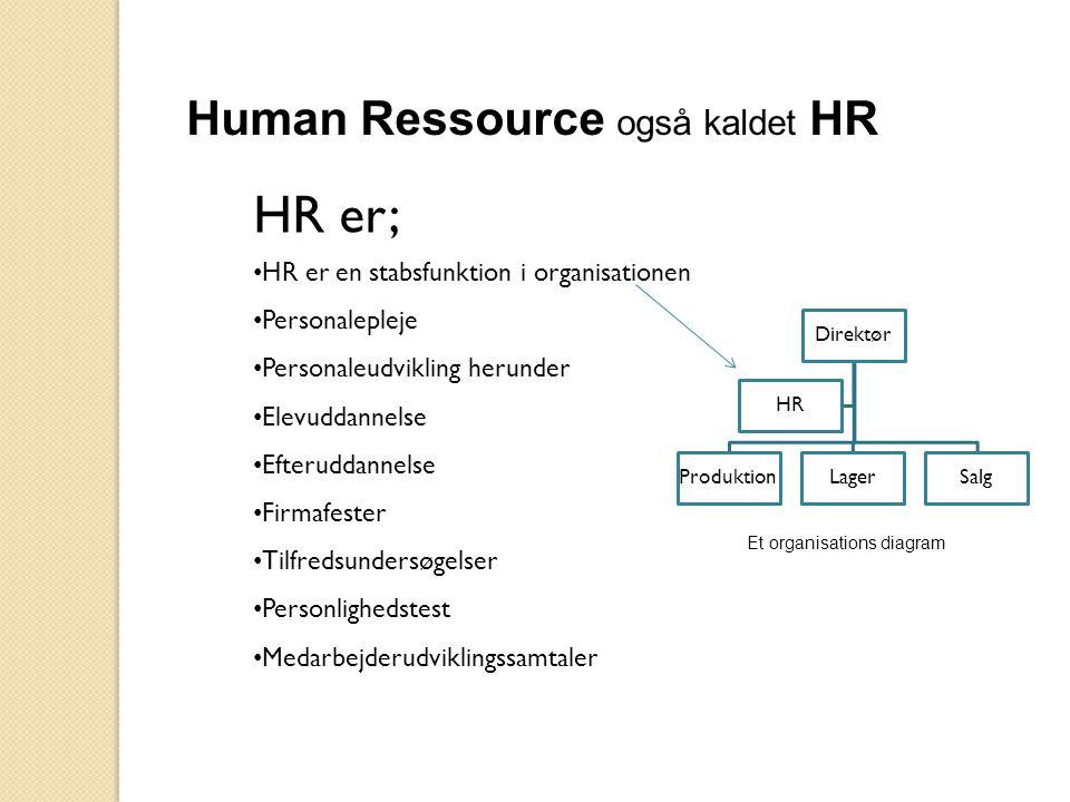 HR er; Human Ressource også kaldet HR