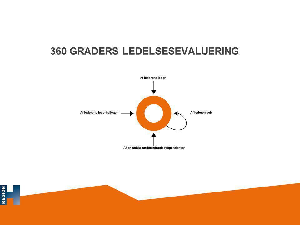 360 GRADERS LEDELSESEVALUERING