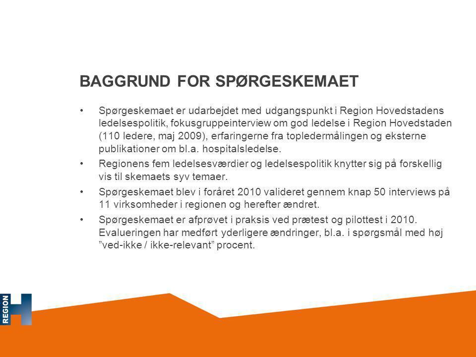 BAGGRUND FOR SPØRGESKEMAET