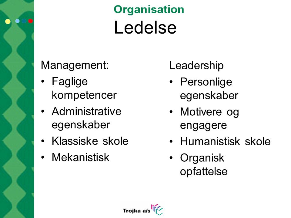 Ledelse Management: Leadership Faglige kompetencer