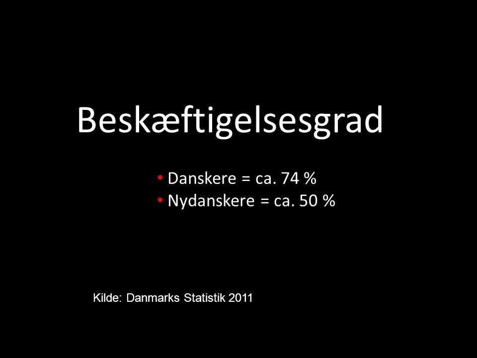 Beskæftigelsesgrad Danskere = ca. 74 % Nydanskere = ca. 50 %