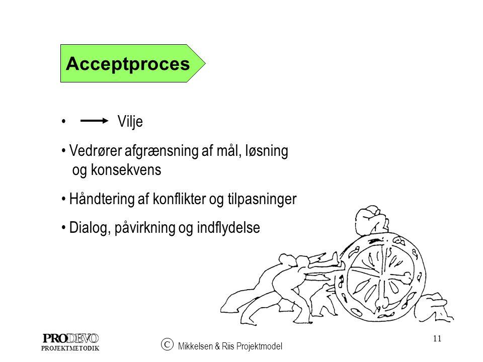 Acceptproces Vilje Vedrører afgrænsning af mål, løsning og konsekvens