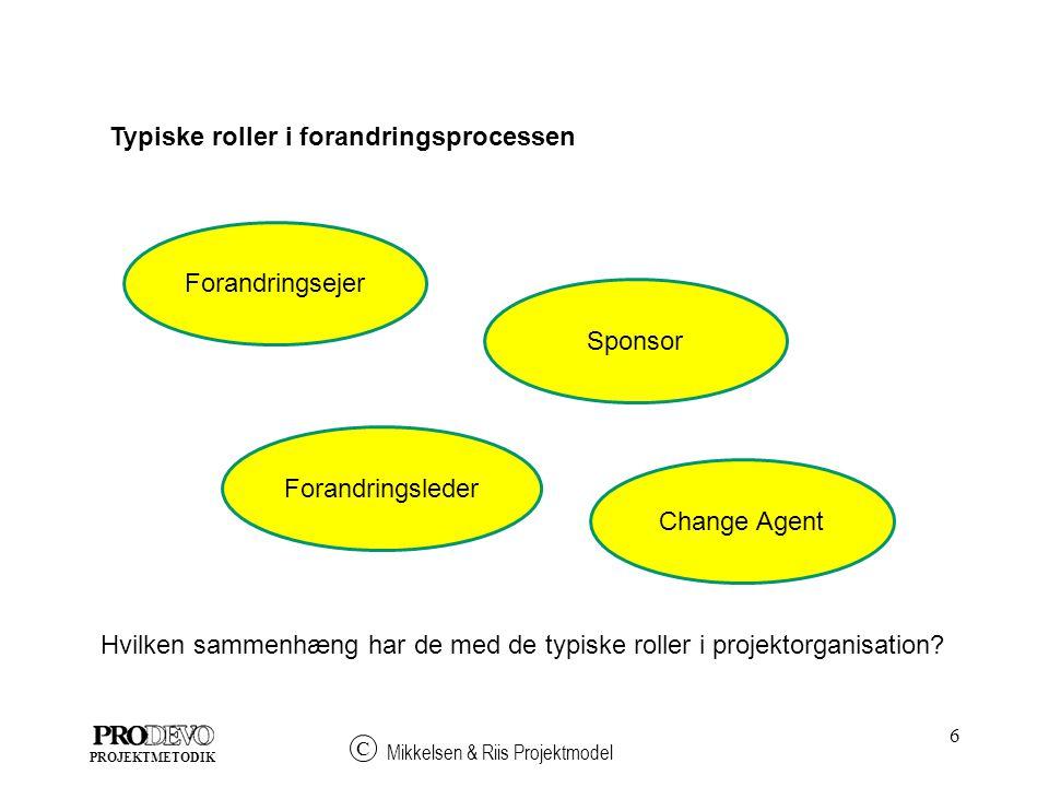 Typiske roller i forandringsprocessen
